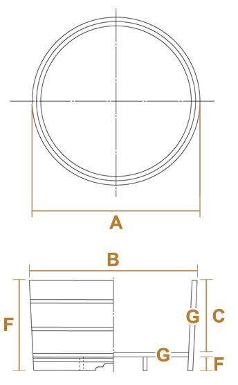 樽型のサイズ・設計図