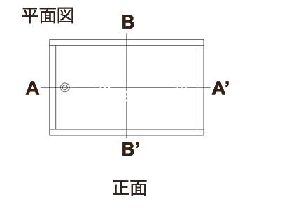 木風呂の設置図