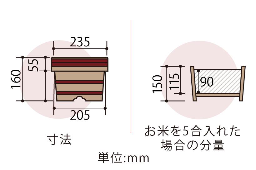 木曽産の椹(さわら)でできた江戸おひつ(江戸びつ)21cm(7寸)です。ご家庭にちょうど良い約5合サイズです。約3人~6人分。