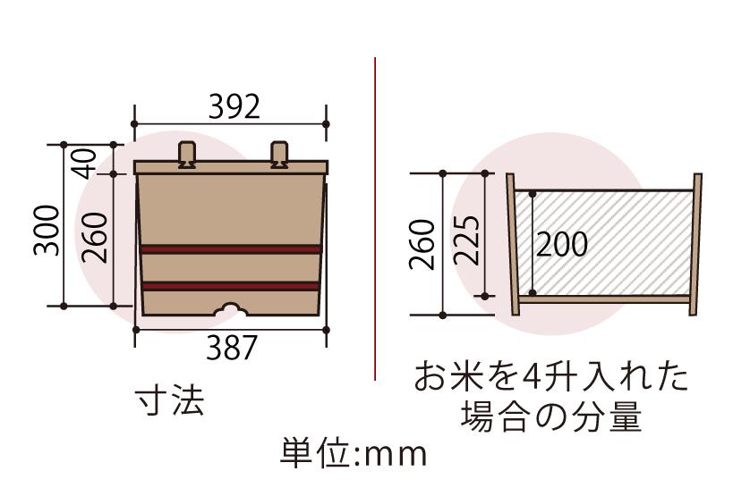 木曽産の椹(さわら)でできたのせ蓋おひつ39cm( 一尺三寸)です。業務用約4升サイズ。約27人~53人分。